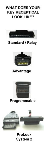 loctronicssample2 loctronics replacement parts & accessories prolock wiring diagram at alyssarenee.co
